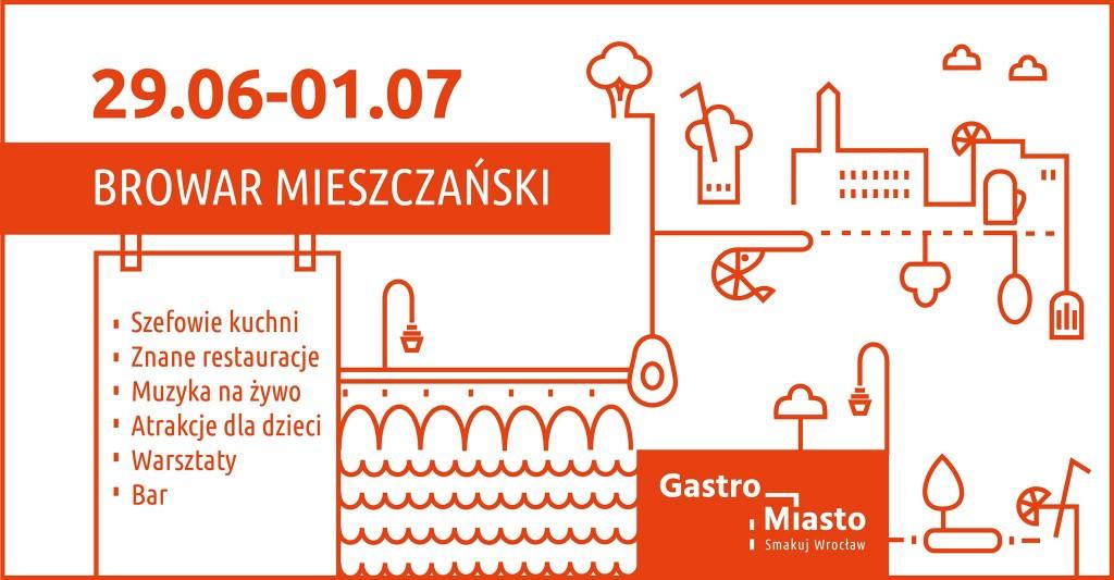 Gastro-Miasto